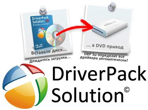 Скачать DriverPack Solution 11 Rus Торрент/Torrent DriverPack Pro Final 2011 Программа для Обновления Драйверов для Windows XP/7 32bit-64bit
