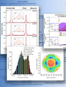 Скачать Origin 9.6 - программа для построения графиков и диаграмм по табличным данным